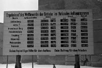 Nationaler Aufbauplan in Ostberlin, Anfang 50er Jahre