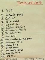 """17. Fanturnier der """"Wildauer Kickers"""""""