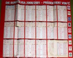 Bundesliga-Spielplan 2000/01
