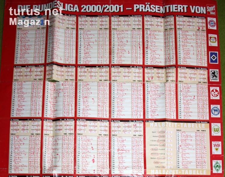 bundesliga 2000/01